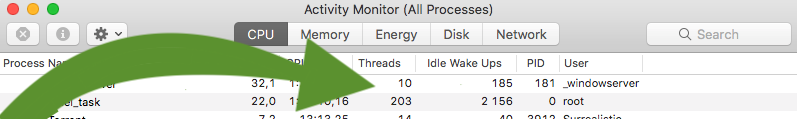 software threads example - activity monitor mac